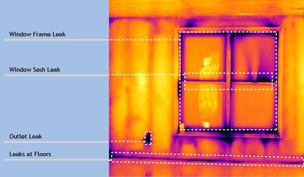 Thermal View Of New Window